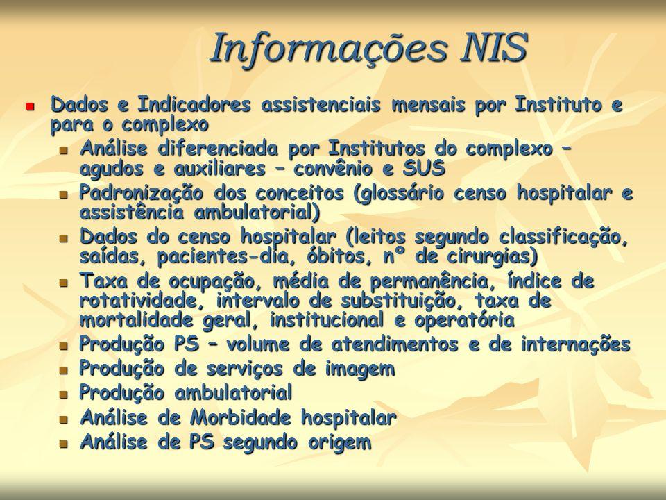 Informações NIS Dados e Indicadores assistenciais mensais por Instituto e para o complexo Dados e Indicadores assistenciais mensais por Instituto e pa