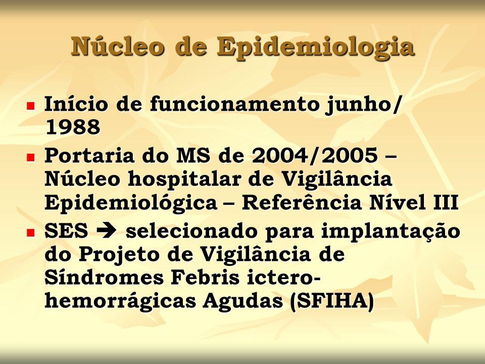 Início de funcionamento junho/ 1988 Início de funcionamento junho/ 1988 Portaria do MS de 2004/2005 – Núcleo hospitalar de Vigilância Epidemiológica –