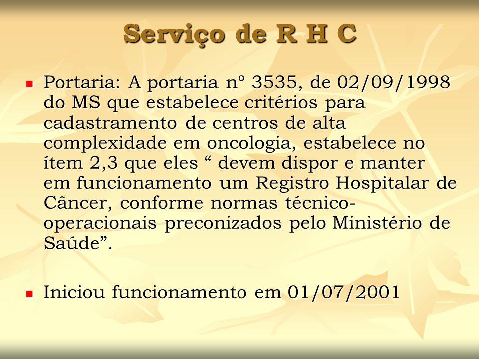 Serviço de R H C Portaria: A portaria nº 3535, de 02/09/1998 do MS que estabelece critérios para cadastramento de centros de alta complexidade em onco