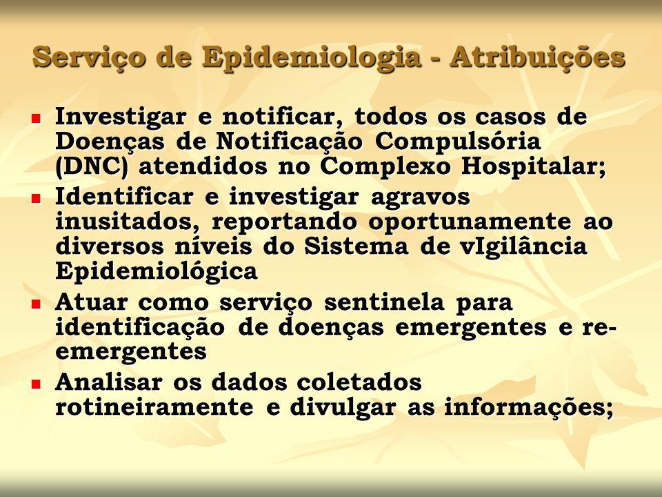Investigar e notificar, todos os casos de Doenças de Notificação Compulsória (DNC) atendidos no Complexo Hospitalar; Investigar e notificar, todos os