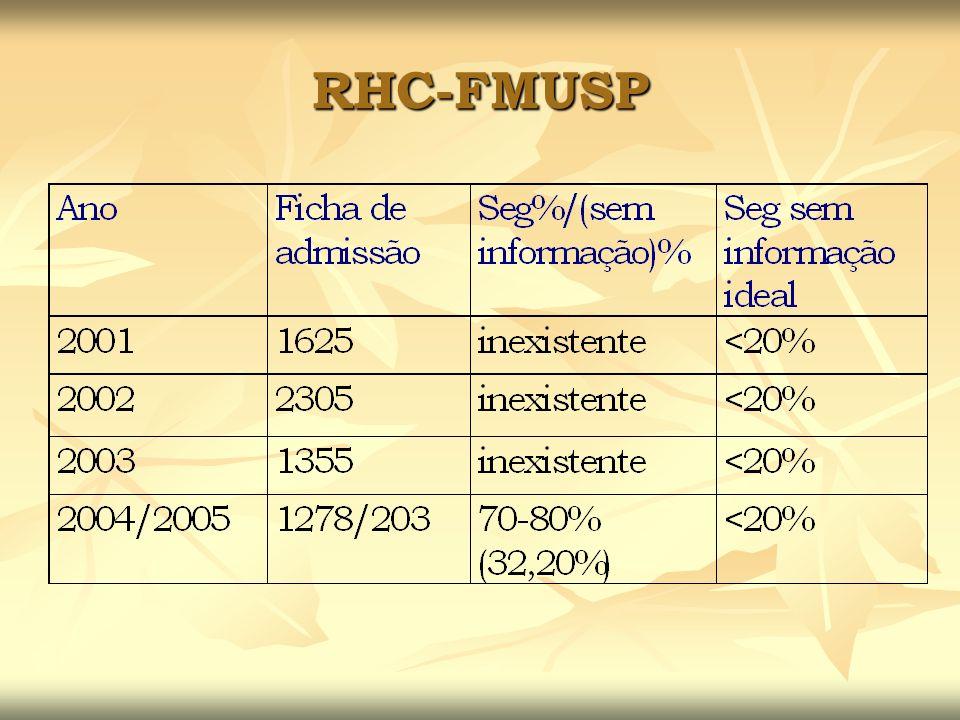 RHC-FMUSP