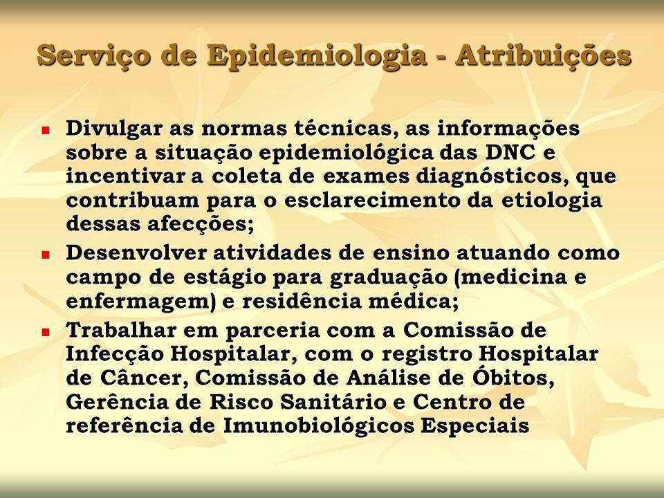 Li st a D N C Estado de São Paulo Lista nacional acrescida dos seguintes agravos: Acidente do Trabalho, Doenças profissionais e do Trabalho Acidentes por Animais Peçonhentos Encefalite por Arbovírus Febre Purpúrica do Brasil Oncocercose Tracoma Mortalidade Materna Nacional Bolutismo SIDA-Aids Bolutismo SIDA-Aids Carbúnculo (Antraz) Tétano Carbúnculo (Antraz) Tétano Cólera (1) Tuberculose Cólera (1) Tuberculose Coqueluche Tularemia Coqueluche Tularemia Dengue Varíola (1) Dengue Varíola (1) Difteria Difteria Doença de Chagas (casos agudos) Doença de Chagas (casos agudos) Doença Meningocócica e Outras Meningites Doença Meningocócica e Outras Meningites Esquistossomose (em área não endêmica) Esquistossomose (em área não endêmica) Febre Amarela (1) Febre Amarela (1) Febre Maculosa Febre Maculosa Febre Tifóide Febre Tifóide Gestantes HIV+ Gestantes HIV+ Hanseníase Hanseníase Hantaviroses Hantaviroses Hepatite B Hepatite B Hepatite C Hepatite C Leishmaniose TA e Visceral Leishmaniose TA e Visceral Leptospirose Leptospirose Malária (em área não endêmica) Malária (em área não endêmica) Meningite por Haemophilus influenzae Meningite por Haemophilus influenzae Peste (1) Peste (1) Poliomielite Poliomielite Paralisia Flácida Aguda Paralisia Flácida Aguda Raiva Humana Raiva Humana Rubéola Rubéola Síndrome da Rubéola Congênita Síndrome da Rubéola Congênita Sarampo Sarampo Sífilis Congênita Sífilis Congênita D.