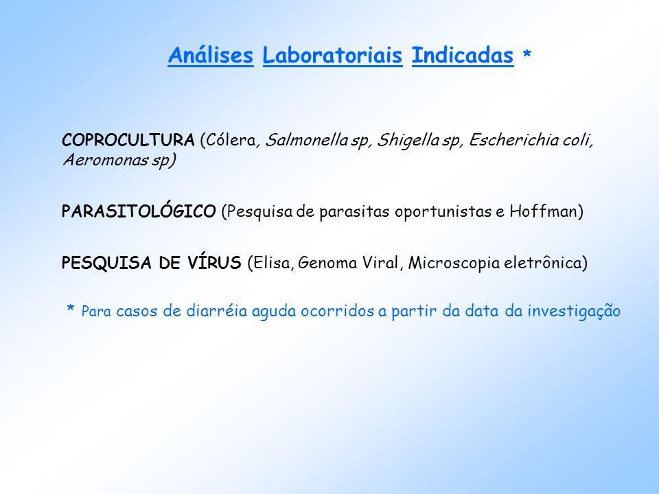 Análises Laboratoriais Indicadas * COPROCULTURA (Cólera, Salmonella sp, Shigella sp, Escherichia coli, Aeromonas sp) PARASITOLÓGICO (Pesquisa de parasitas oportunistas e Hoffman) PESQUISA DE VÍRUS (Elisa, Genoma Viral, Microscopia eletrônica) * Para casos de diarréia aguda ocorridos a partir da data da investigação