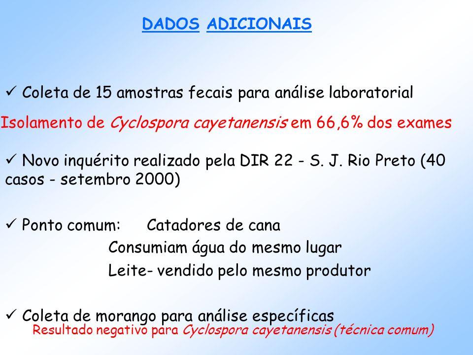 DADOS ADICIONAIS Coleta de 15 amostras fecais para análise laboratorial Novo inquérito realizado pela DIR 22 - S.
