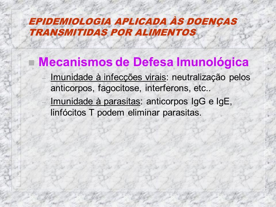 EPIDEMIOLOGIA APLICADA ÀS DOENÇAS TRANSMITIDAS POR ALIMENTOS n Mecanismos de Defesa Imunológica – Imunidade à infecções virais: neutralização pelos anticorpos, fagocitose, interferons, etc..