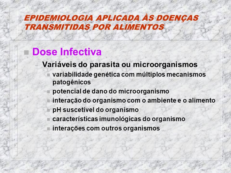 EPIDEMIOLOGIA APLICADA ÀS DOENÇAS TRANSMITIDAS POR ALIMENTOS n Dose Infectiva – Variáveis do parasita ou microorganismos n variabilidade genética com múltiplos mecanismos patogênicos n potencial de dano do microorganismo n interação do organismo com o ambiente e o alimento n pH suscetível do organismo n características imunológicas do organismo n interações com outros organismos