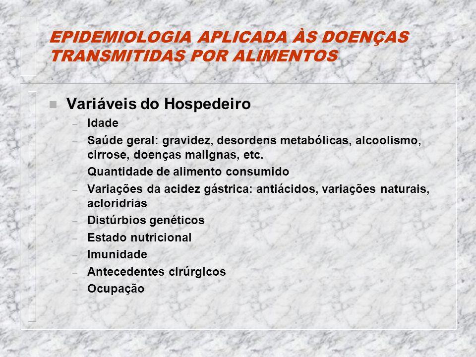 EPIDEMIOLOGIA APLICADA ÀS DOENÇAS TRANSMITIDAS POR ALIMENTOS n Variáveis do Hospedeiro – Idade – Saúde geral: gravidez, desordens metabólicas, alcoolismo, cirrose, doenças malignas, etc.