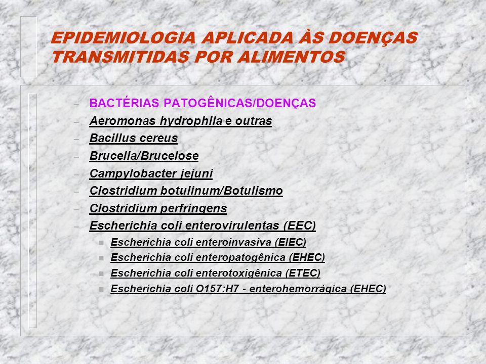 EPIDEMIOLOGIA APLICADA ÀS DOENÇAS TRANSMITIDAS POR ALIMENTOS – BACTÉRIAS PATOGÊNICAS/DOENÇAS – Aeromonas hydrophila e outras – Bacillus cereus – Brucella/Brucelose – Campylobacter jejuni – Clostridium botulinum/Botulismo – Clostridium perfringens – Escherichia coli enterovirulentas (EEC) n Escherichia coli enteroinvasiva (EIEC) n Escherichia coli enteropatogênica (EHEC) n Escherichia coli enterotoxigênica (ETEC) n Escherichia coli O157:H7 - enterohemorrágica (EHEC)