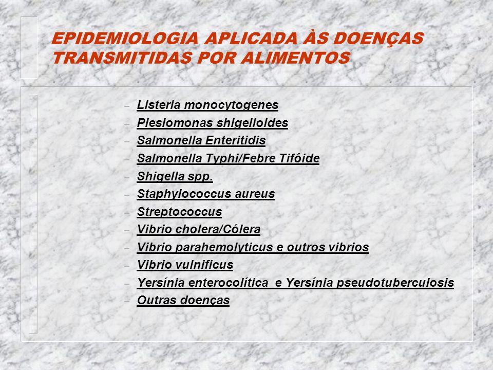 EPIDEMIOLOGIA APLICADA ÀS DOENÇAS TRANSMITIDAS POR ALIMENTOS – Listeria monocytogenes – Plesiomonas shigelloides – Salmonella Enteritidis – Salmonella Typhi/Febre Tifóide – Shigella spp.
