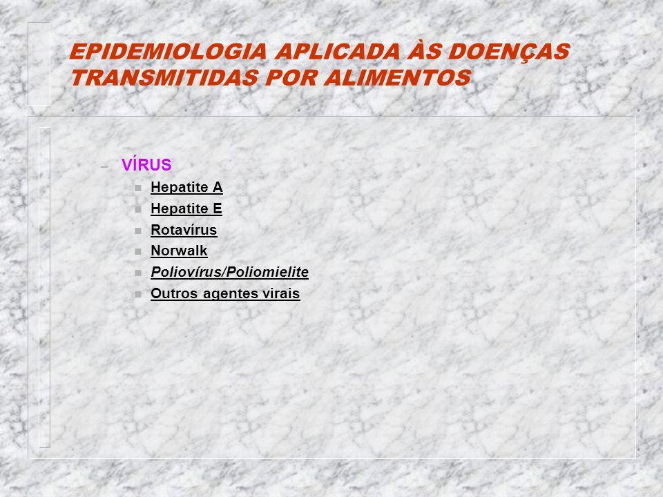 EPIDEMIOLOGIA APLICADA ÀS DOENÇAS TRANSMITIDAS POR ALIMENTOS – VÍRUS n Hepatite A n Hepatite E n Rotavírus n Norwalk n Poliovírus/Poliomielite n Outros agentes virais