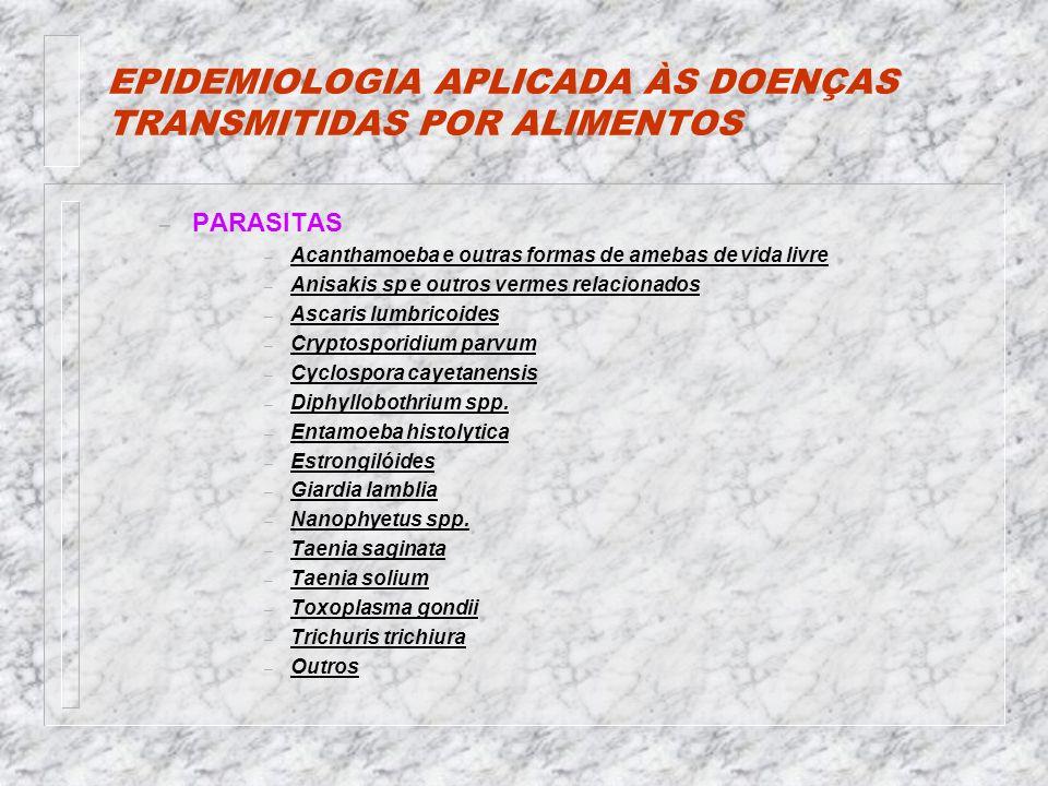 EPIDEMIOLOGIA APLICADA ÀS DOENÇAS TRANSMITIDAS POR ALIMENTOS – PARASITAS – Acanthamoeba e outras formas de amebas de vida livre – Anisakis sp e outros vermes relacionados – Ascaris lumbricoides – Cryptosporidium parvum – Cyclospora cayetanensis – Diphyllobothrium spp.