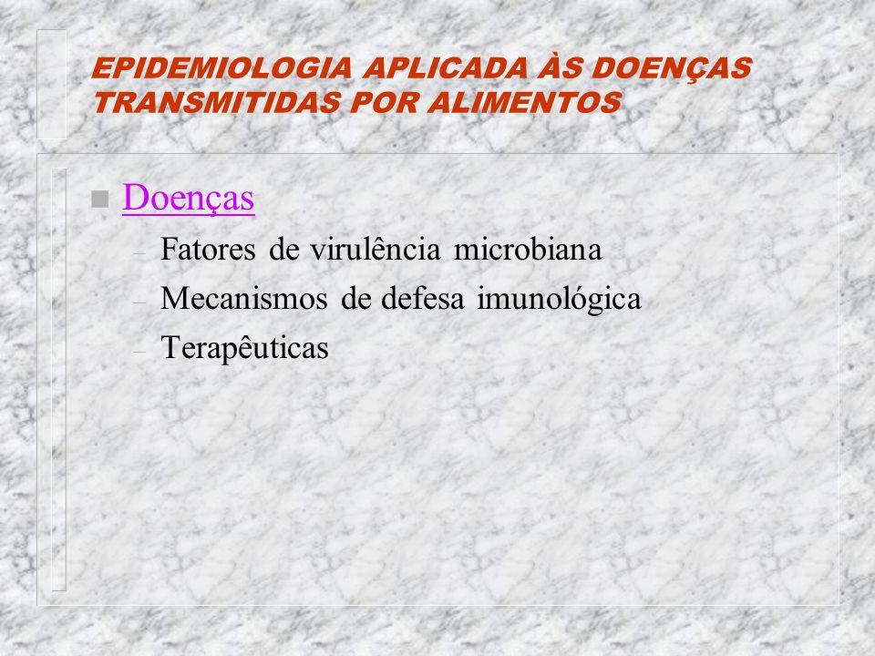 EPIDEMIOLOGIA APLICADA ÀS DOENÇAS TRANSMITIDAS POR ALIMENTOS n Doenças – Fatores de virulência microbiana – Mecanismos de defesa imunológica – Terapêuticas