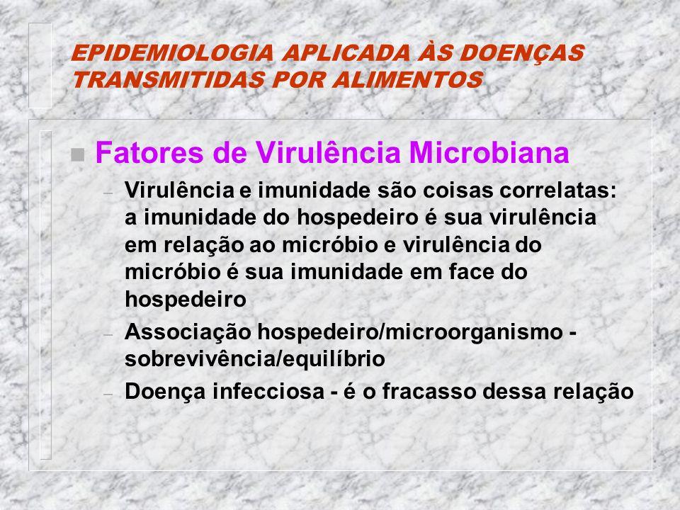 EPIDEMIOLOGIA APLICADA ÀS DOENÇAS TRANSMITIDAS POR ALIMENTOS n Fatores de Virulência Microbiana – Virulência e imunidade são coisas correlatas: a imunidade do hospedeiro é sua virulência em relação ao micróbio e virulência do micróbio é sua imunidade em face do hospedeiro – Associação hospedeiro/microorganismo - sobrevivência/equilíbrio – Doença infecciosa - é o fracasso dessa relação