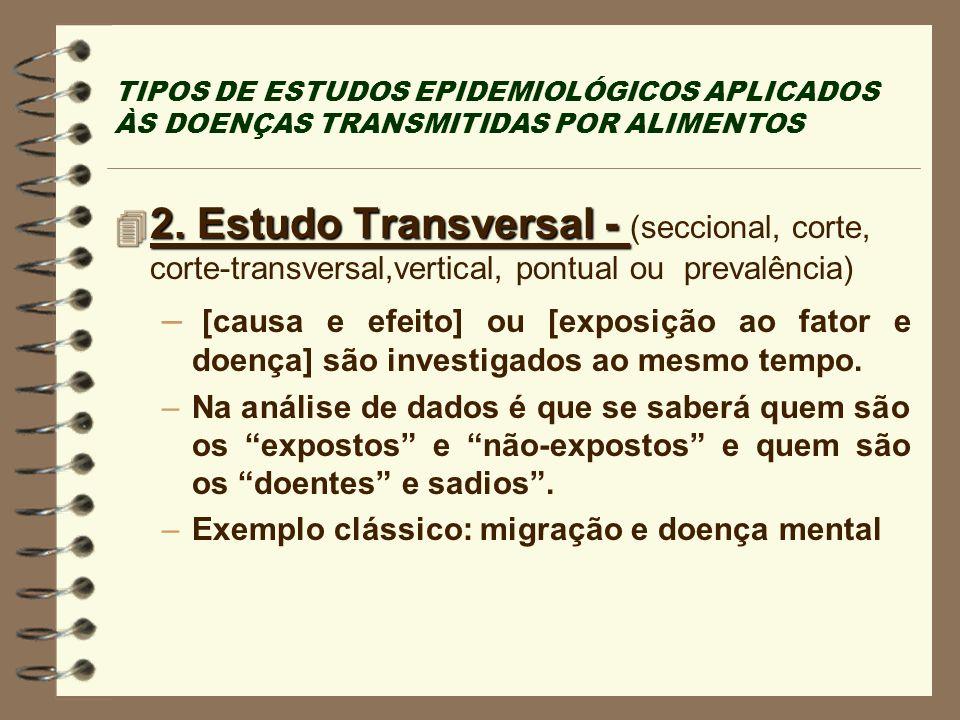 TIPOS DE ESTUDOS EPIDEMIOLÓGICOS APLICADOS ÀS DOENÇAS TRANSMITIDAS POR ALIMENTOS 4 2. Estudo Transversal - 4 2. Estudo Transversal - (seccional, corte