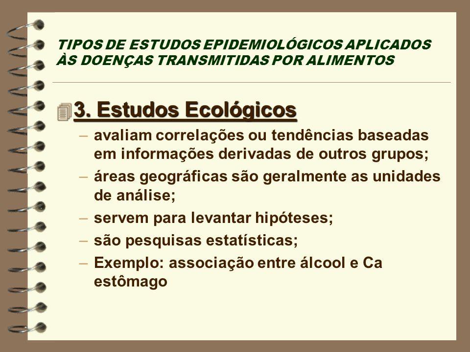 TIPOS DE ESTUDOS EPIDEMIOLÓGICOS APLICADOS ÀS DOENÇAS TRANSMITIDAS POR ALIMENTOS 4 3. Estudos Ecológicos –avaliam correlações ou tendências baseadas e