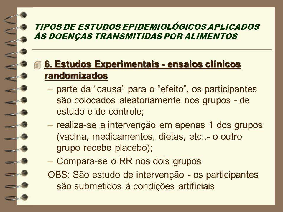 TIPOS DE ESTUDOS EPIDEMIOLÓGICOS APLICADOS ÀS DOENÇAS TRANSMITIDAS POR ALIMENTOS 4 6. Estudos Experimentais - ensaios clínicos randomizados –parte da