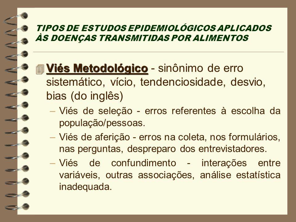 TIPOS DE ESTUDOS EPIDEMIOLÓGICOS APLICADOS ÀS DOENÇAS TRANSMITIDAS POR ALIMENTOS 4 Viés Metodológico 4 Viés Metodológico - sinônimo de erro sistemátic