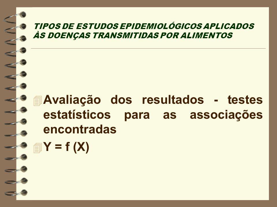TIPOS DE ESTUDOS EPIDEMIOLÓGICOS APLICADOS ÀS DOENÇAS TRANSMITIDAS POR ALIMENTOS 4 Avaliação dos resultados - testes estatísticos para as associações