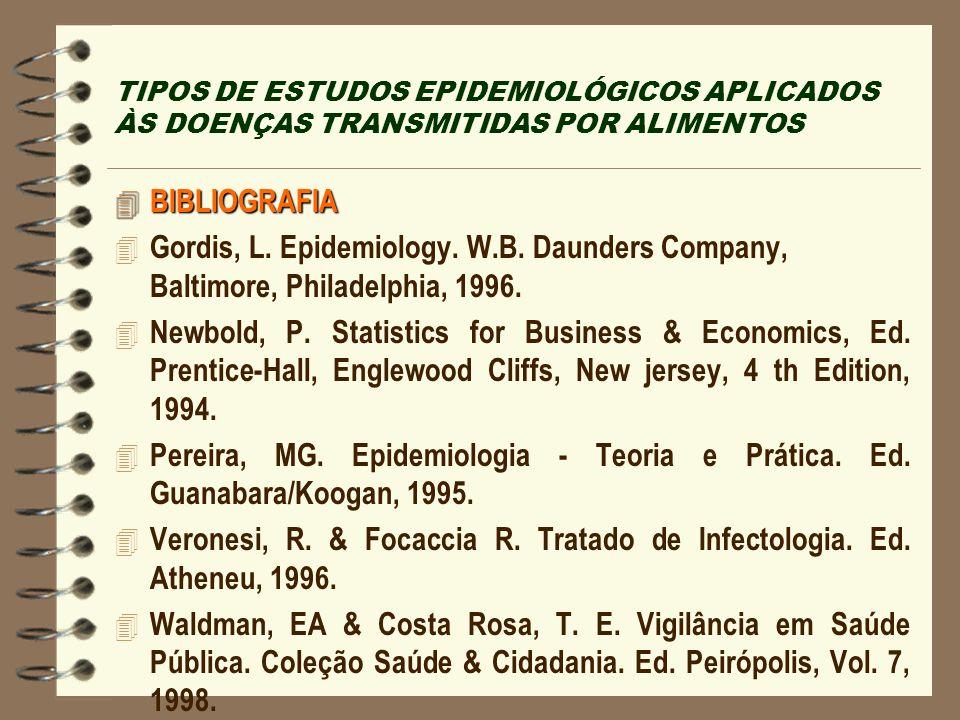 TIPOS DE ESTUDOS EPIDEMIOLÓGICOS APLICADOS ÀS DOENÇAS TRANSMITIDAS POR ALIMENTOS 4 BIBLIOGRAFIA 4 Gordis, L. Epidemiology. W.B. Daunders Company, Balt