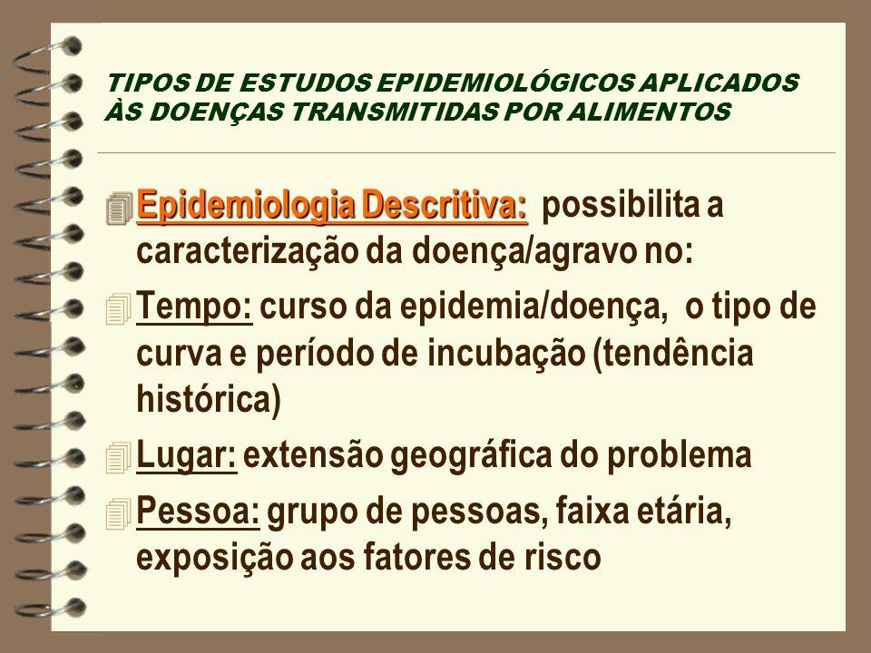 4 Epidemiologia Descritiva: 4 Epidemiologia Descritiva: possibilita a caracterização da doença/agravo no: 4 Tempo: curso da epidemia/doença, o tipo de