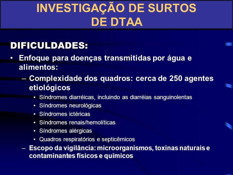 ATUALIZAÇÃO EM INVESTIGAÇÃO EPIDEMIOLÓGICA DE SURTOS DE DOENÇAS TRANSMITIDAS POR ALIMENTOS E ÁGUA Passos da Investigação, Notificação e Sistema de Inf