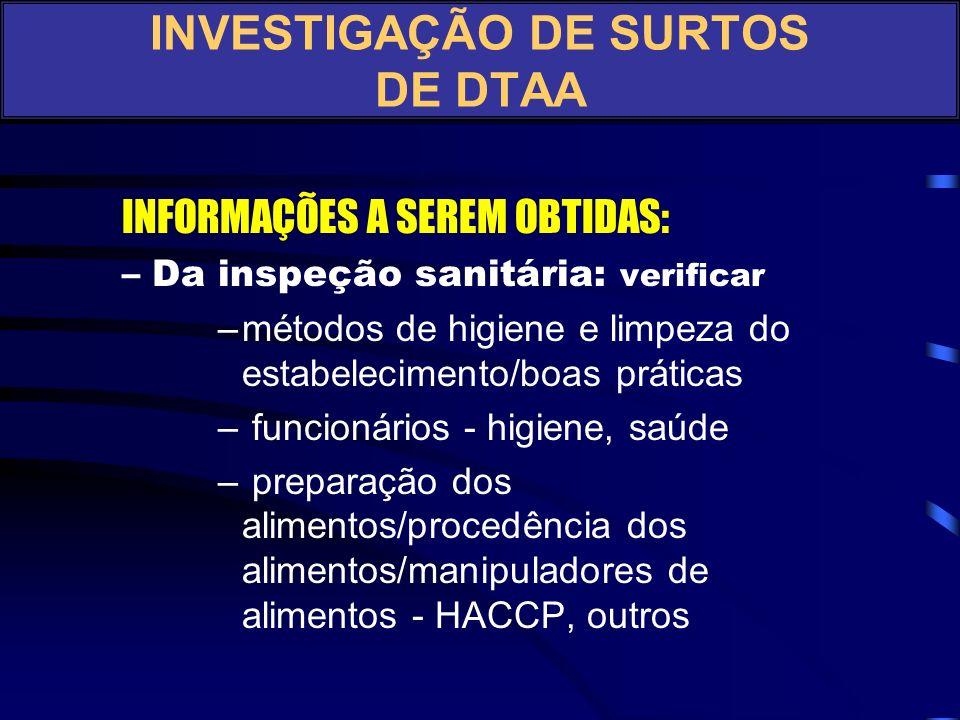 FORMULÁRIO 2 - Inquérito coletivo de surto de doença transmitida por alimentos (incluída a água) FORMULÁRIO 3 (3A OU 3B) - Ficha individual de doença