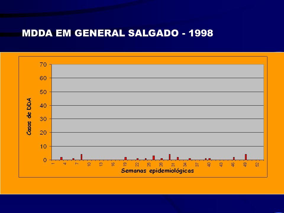 INVESTIGAÇÃO DE SURTO DE HEPATITE A NO MUNICÍPIO Y, ESP