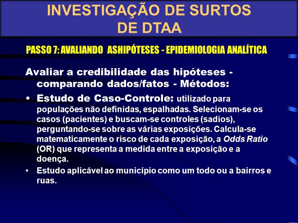 Avaliar a credibilidade das hipóteses - comparando dados/fatos - Métodos: Estudo de Caso-Controle: utilizado para populações não definidas, espalhadas.