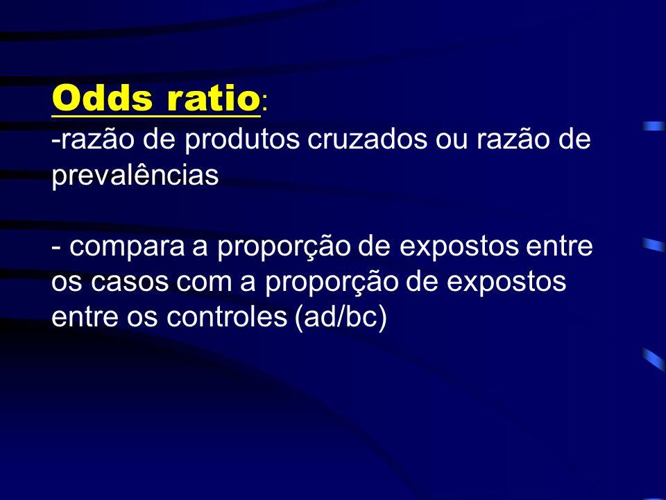 POPULAÇÃO DOENTES NÃO-DOENTES EXPOSTOS NÃO-EXPOSTOS EXPOSTOS NÃO-EXPOSTOS Estudo de Caso- Controle: a c b d