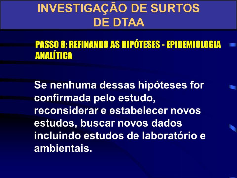 PASSO 7: AVALIANDO AS HIPÓTESES - EPIDEMIOLOGIA ANALÍTICA VIÉS METODOLÓGICO: Viés de Seleção: são erros referentes à escolha da população ou pessoas e