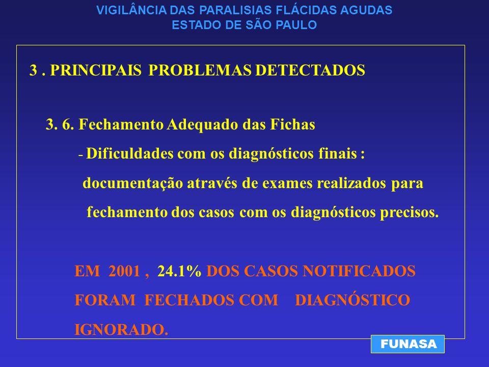 VIGILÂNCIA DAS PARALISIAS FLÁCIDAS AGUDAS ESTADO DE SÃO PAULO FUNASA 3.