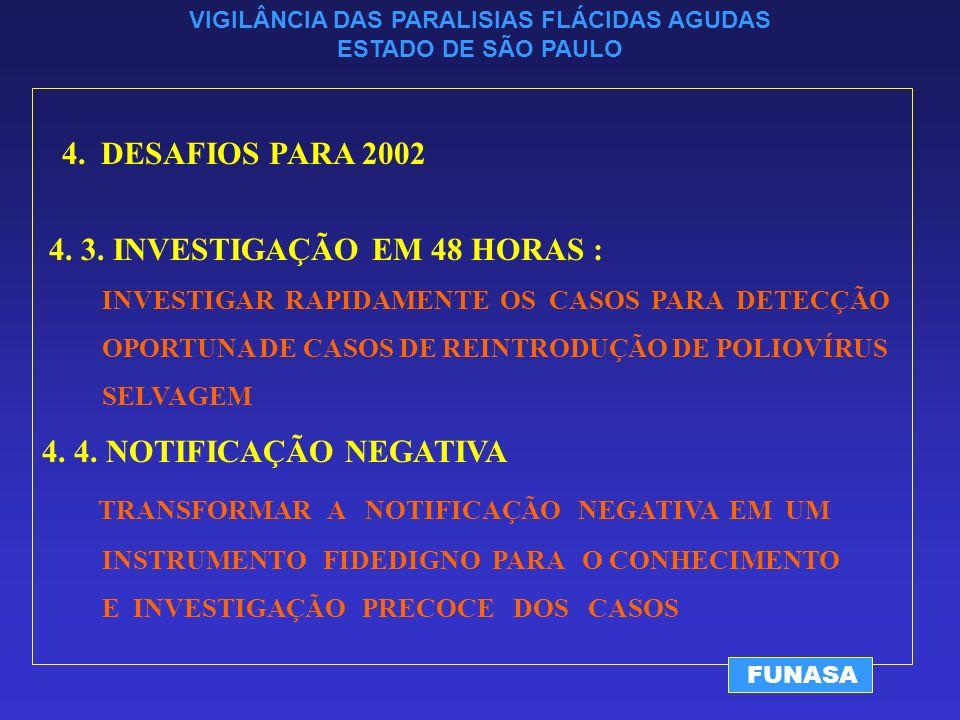 VIGILÂNCIA DAS PARALISIAS FLÁCIDAS AGUDAS ESTADO DE SÃO PAULO FUNASA 4.