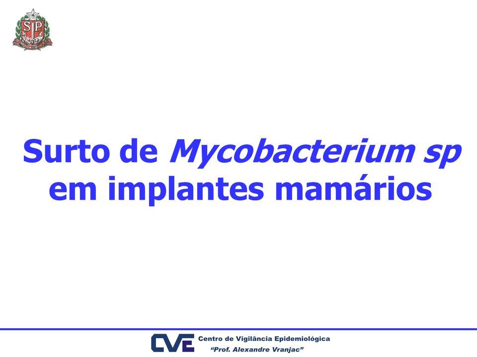 Surto de Mycobacterium sp em implantes mamários