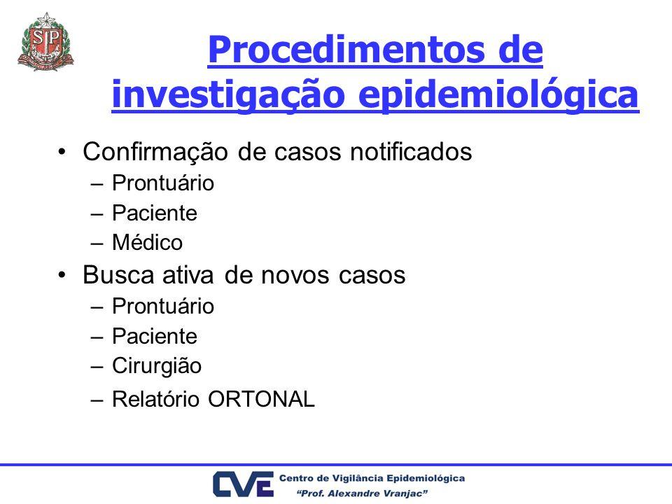 Procedimentos de investigação epidemiológica Confirmação de casos notificados –Prontuário –Paciente –Médico Busca ativa de novos casos –Prontuário –Pa