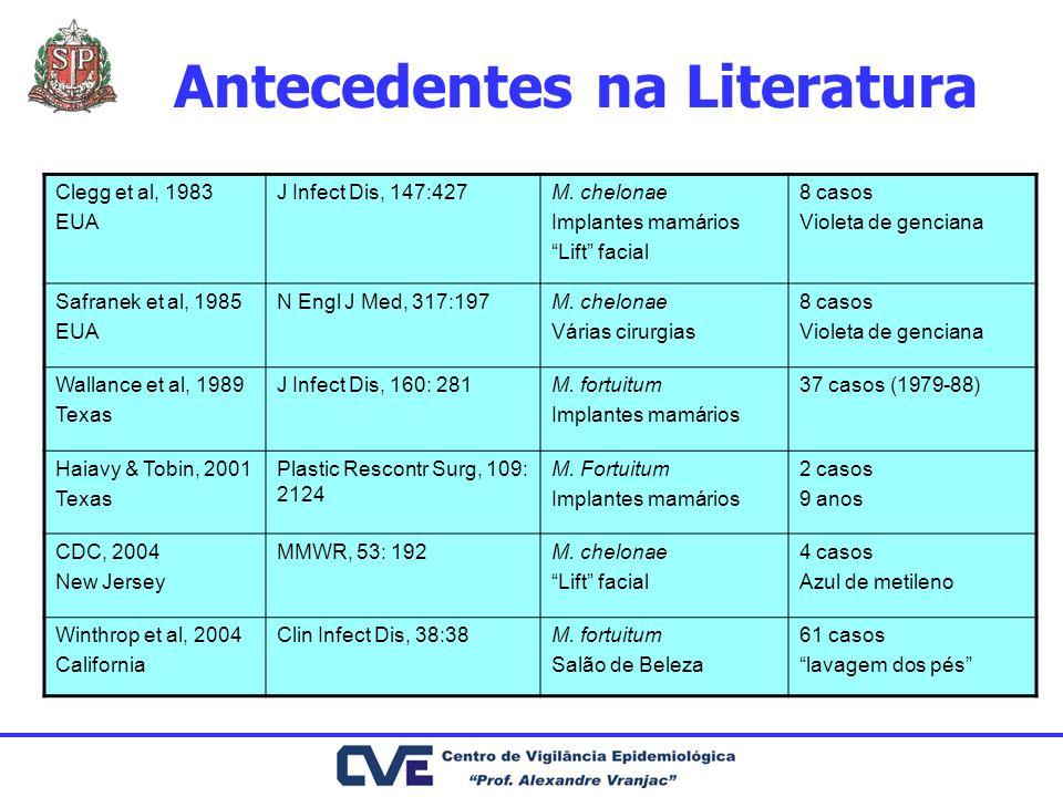 Antecedentes na Literatura Clegg et al, 1983 EUA J Infect Dis, 147:427M. chelonae Implantes mamários Lift facial 8 casos Violeta de genciana Safranek