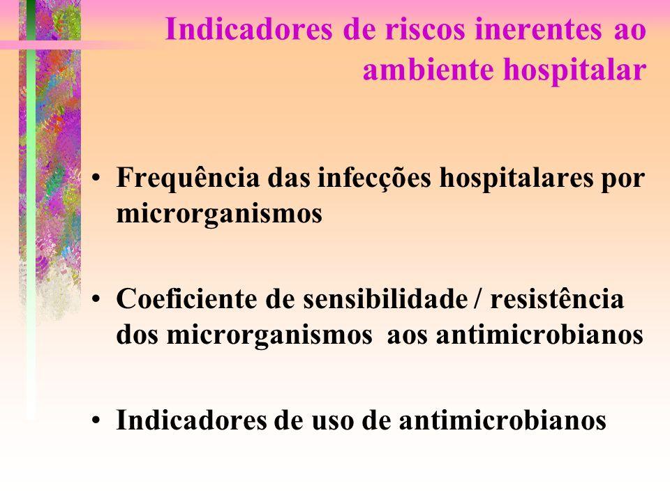 Indicadores de riscos inerentes ao ambiente hospitalar Frequência das infecções hospitalares por microrganismos Coeficiente de sensibilidade / resistê