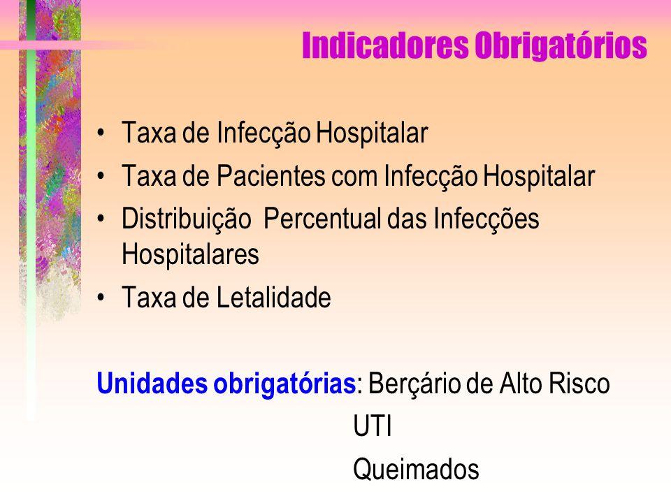 Indicadores Obrigatórios Taxa de Infecção Hospitalar Taxa de Pacientes com Infecção Hospitalar Distribuição Percentual das Infecções Hospitalares Taxa