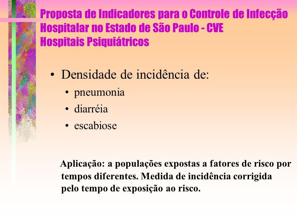 Proposta de Indicadores para o Controle de Infecção Hospitalar no Estado de São Paulo - CVE Hospitais Psiquiátricos Densidade de incidência de: pneumo