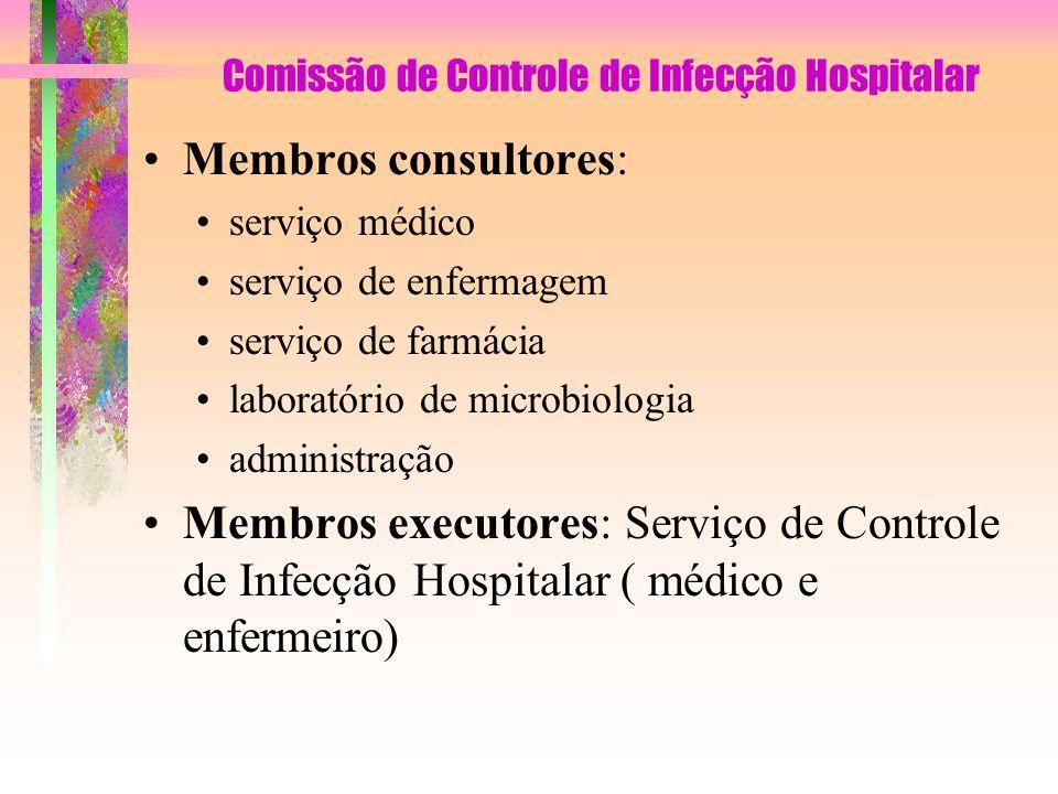 Comissão de Controle de Infecção Hospitalar Membros consultores: serviço médico serviço de enfermagem serviço de farmácia laboratório de microbiologia