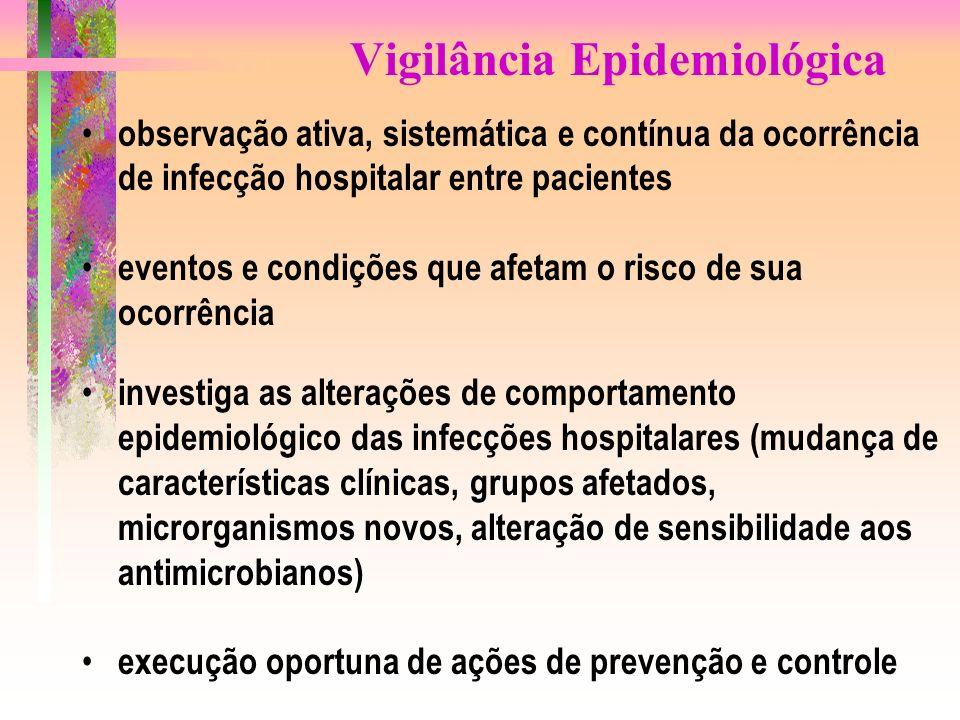 Vigilância Epidemiológica observação ativa, sistemática e contínua da ocorrência de infecção hospitalar entre pacientes eventos e condições que afetam