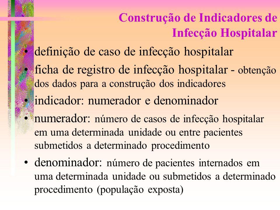 Taxa de Infecção Hospitalar - indicador da magnitude da infecção hospitalar Taxa de Pacientes com Infecção Hospitalar - indicador do risco de infecção hospitalar Distribuição percentual das infecções hospitalares por localização topográfica no paciente - indicador de agressão diagnóstica e terapêutica Taxa de Infecção Hospitalar por Procedimento - indicador de agressão diagnóstica e terapêutica Taxa de Letalidade - indicador de gravidade das infecções hospitalares Indicadores de Infecção Hospitalar - Portaria MS 2.616/98