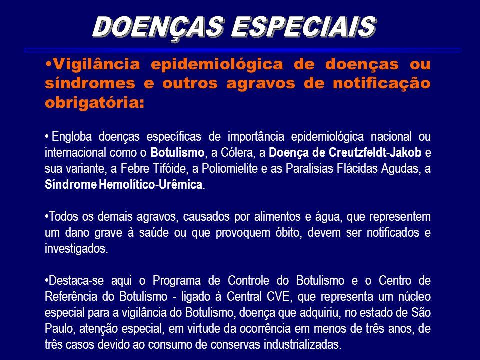 Vigilância epidemiológica de doenças ou síndromes e outros agravos de notificação obrigatória: Engloba doenças específicas de importância epidemiológi