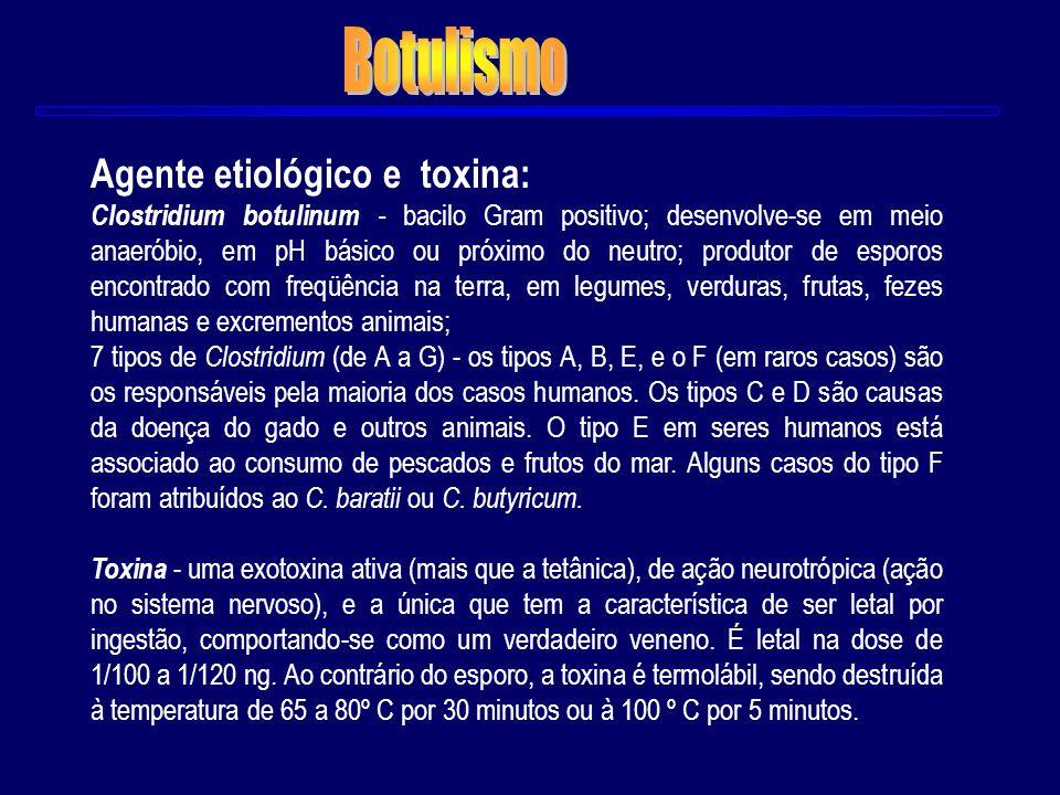 Agente etiológico e toxina: Clostridium botulinum - bacilo Gram positivo; desenvolve-se em meio anaeróbio, em pH básico ou próximo do neutro; produtor