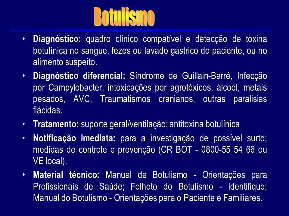 Diagnóstico: quadro clínico compatível e detecção de toxina botulínica no sangue, fezes ou lavado gástrico do paciente, ou no alimento suspeito. Diagn