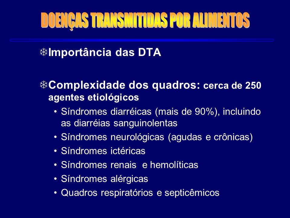 TImportância das DTA TComplexidade dos quadros: cerca de 250 agentes etiológicos Síndromes diarréicas (mais de 90%), incluindo as diarréias sanguinole