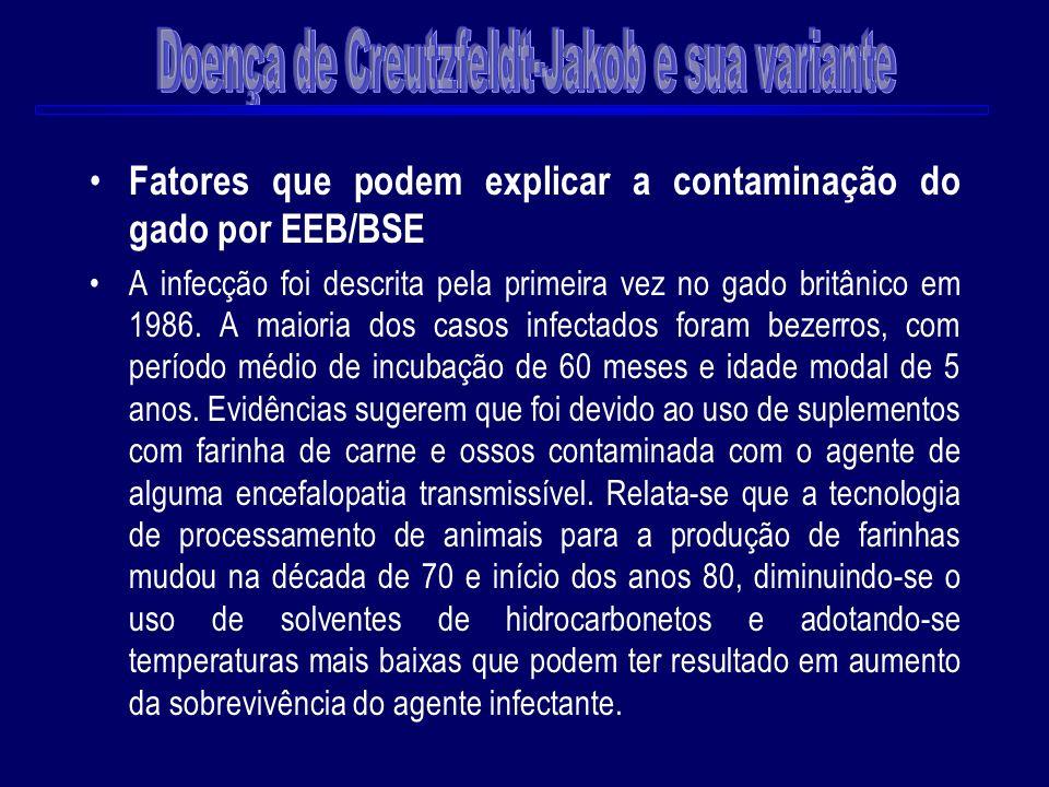 Fatores que podem explicar a contaminação do gado por EEB/BSE A infecção foi descrita pela primeira vez no gado britânico em 1986. A maioria dos casos