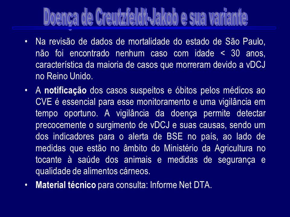 Na revisão de dados de mortalidade do estado de São Paulo, não foi encontrado nenhum caso com idade < 30 anos, característica da maioria de casos que