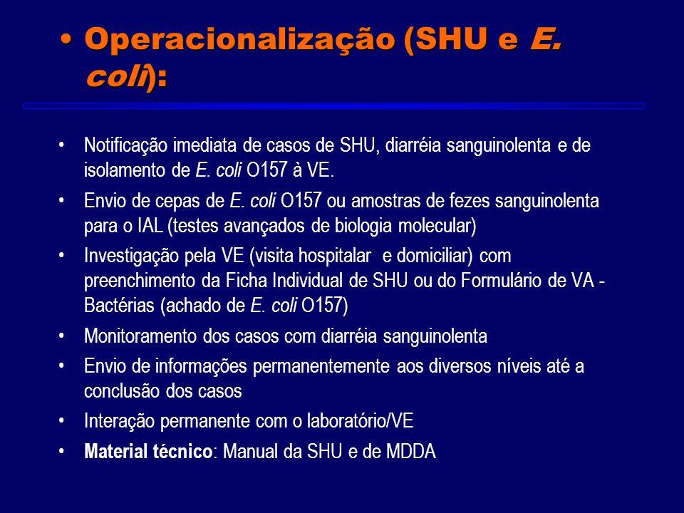 Operacionalização (SHU e E. coli):Operacionalização (SHU e E. coli): Notificação imediata de casos de SHU, diarréia sanguinolenta e de isolamento de E