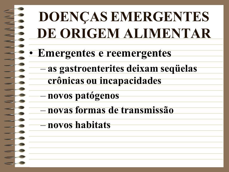 DOENÇAS EMERGENTES DE ORIGEM ALIMENTAR Emergentes e reemergentes –as gastroenterites deixam seqüelas crônicas ou incapacidades –novos patógenos –novas
