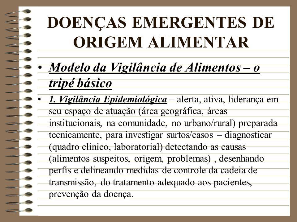 DOENÇAS EMERGENTES DE ORIGEM ALIMENTAR Modelo da Vigilância de Alimentos – o tripé básico 1. Vigilância Epidemiológica – alerta, ativa, liderança em s